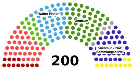 Parlament_Finnland