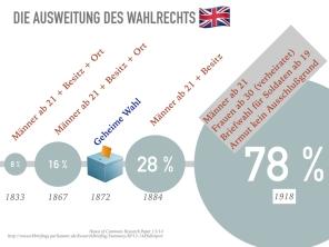 Vortrag_Jugendbeteiligung_Weilburg.004