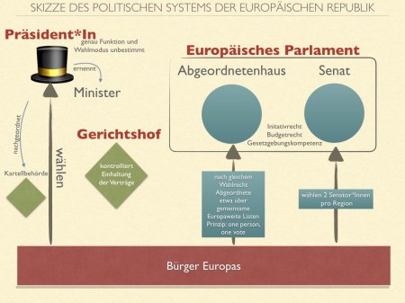europsystemguererot-001
