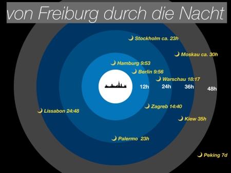 vonFreiburgnachEuropa.002