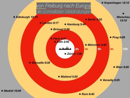 vonFreiburgnachEuropa.003